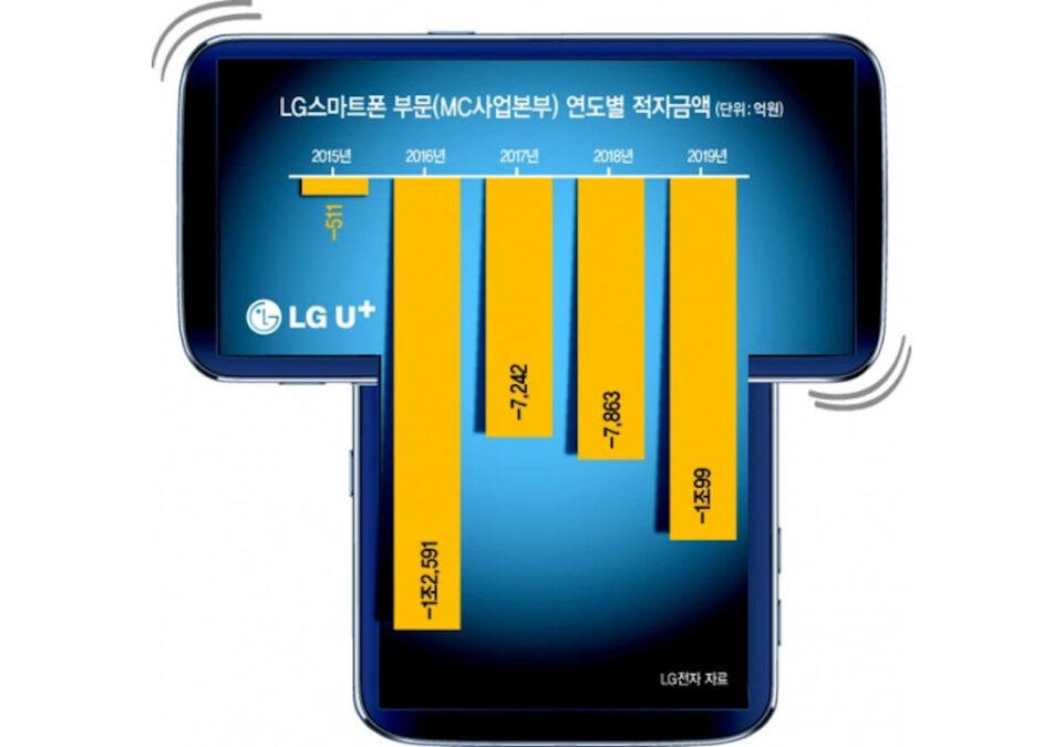 Màn hình chữ T của LG Wing