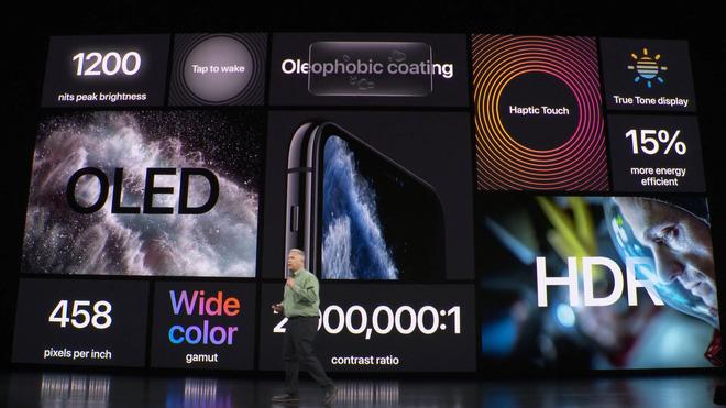 Công nghệ màn hình của iPhone 11 Pro Max