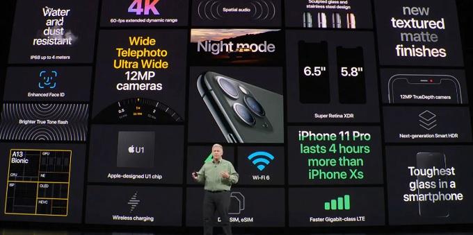 Cấu hình iPhone 11 Pro