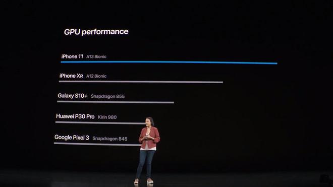 Hiệu năng iPhone 11 Pro 64GB 2 sim