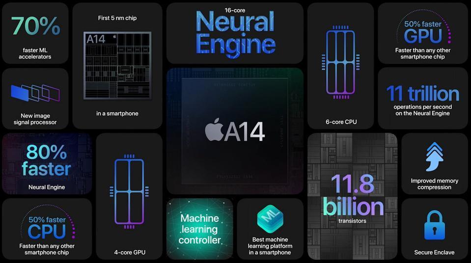 Hiệu năng của iPhone 12 Pro cũ 99%