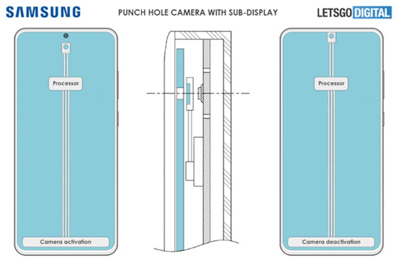 Mong đợi camera ẩn mình như trên Galaxy Z Fold 3