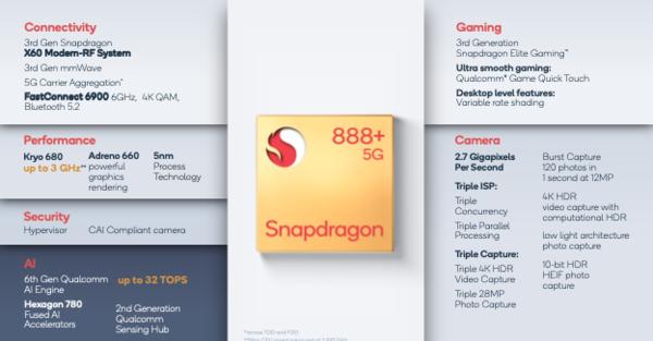 Chip Snapdragon 888+