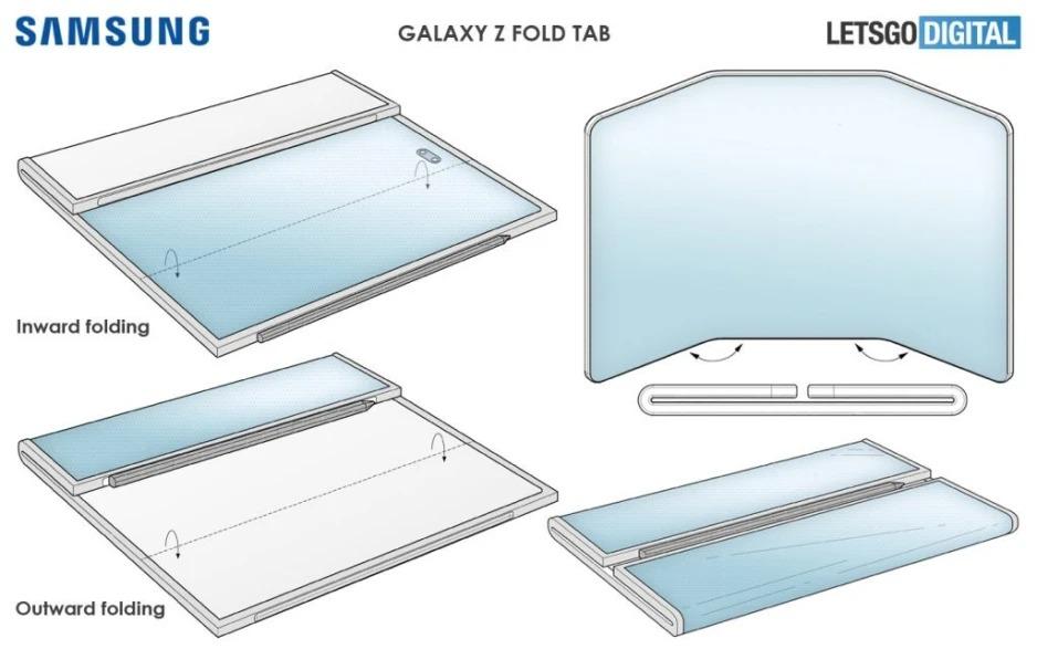 Bằng sáng chế Galaxy Z Fold Tab